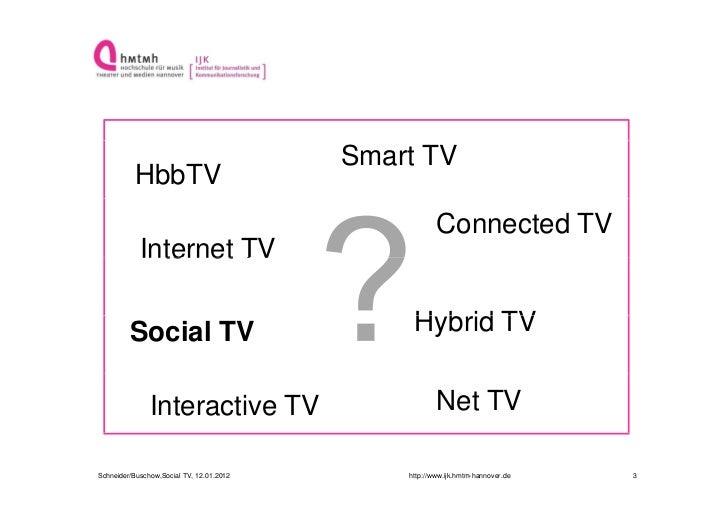 Smart TV          HbbTV                                                      Connected TV            Internet TV         S...