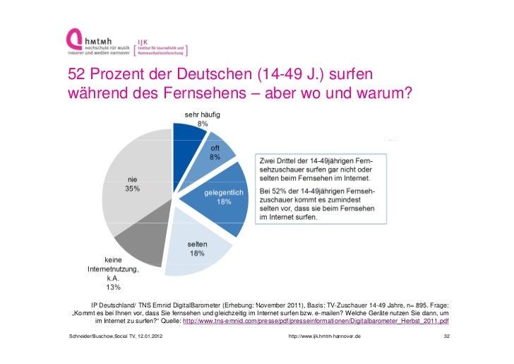 52 Prozent der Deutschen (14-49 J.) surfenwährend des Fernsehens – aber wo und warum?      IP Deutschland/ TNS Emnid Digit...