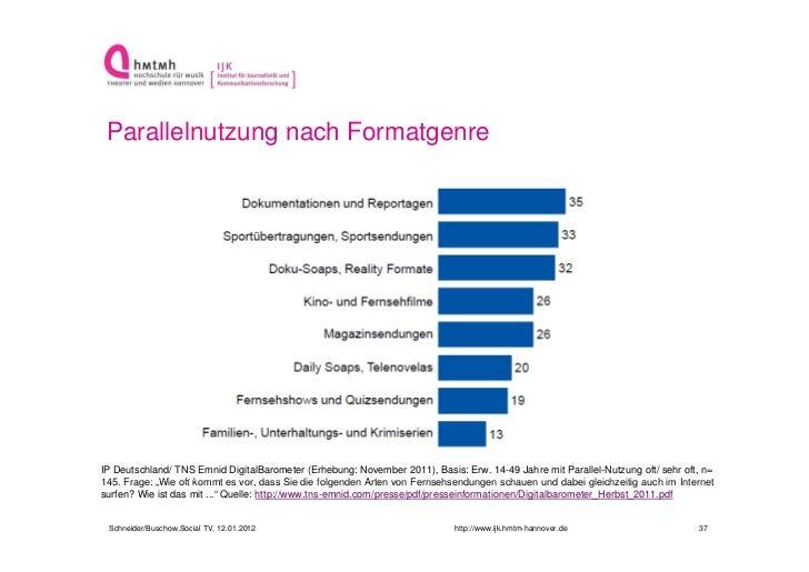 Parallelnutzung nach FormatgenreIP Deutschland/ TNS Emnid DigitalBarometer (Erhebung: November 2011), Basis: Erw. 14-49 Ja...