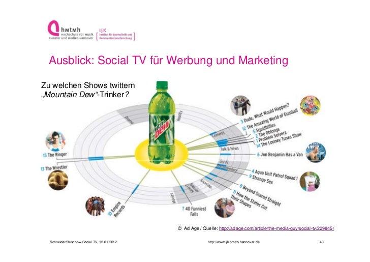 """Ausblick: Social TV für Werbung und MarketingZu welchen Shows twittern""""Mountain Dew""""-Trinker?                             ..."""