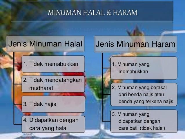 Media Makanan Dan Minuman Haram Dan Halal