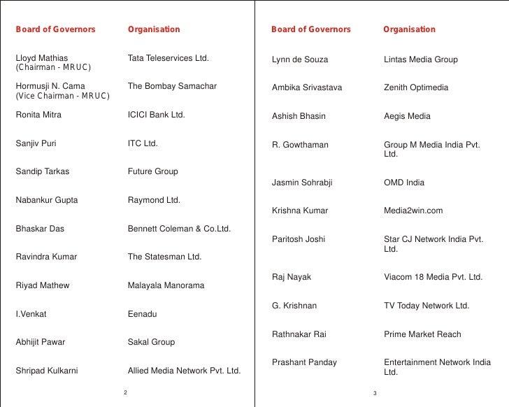 Media glossary Slide 3