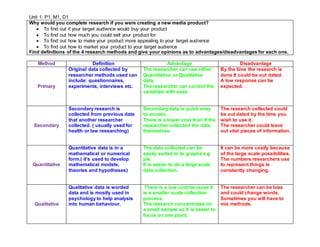 Research methods homework help