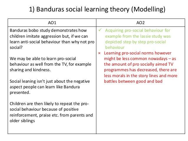 Media influences on prosocial behaviour