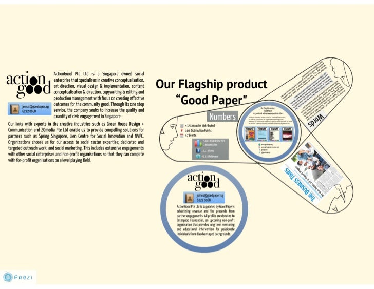 ActionGood Media Kit 2012