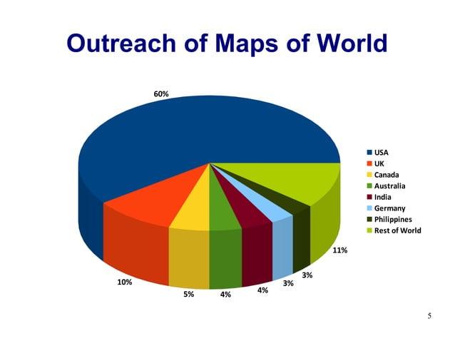 Outreach of Maps of World         60%                                              USA                                    ...