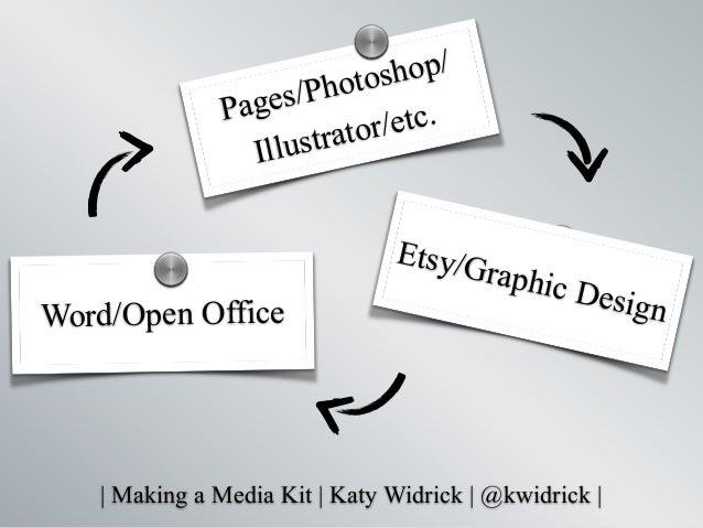   Making a Media Kit   Katy Widrick   @kwidrick   Word/Open Office Pages/Photoshop/ Illustrator/etc. s s s Etsy/Graphic De...