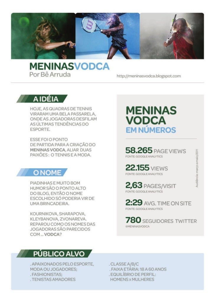 Media Kit blog Meninas Vodca