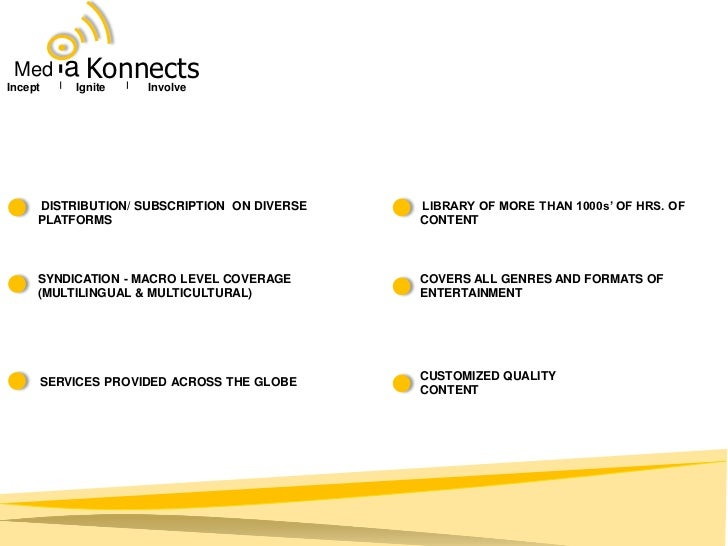Med     a KonnectsIncept    Ignite    Involve     DISTRIBUTION/ SUBSCRIPTION ON DIVERSE   LIBRARY OF MORE THAN 1000s' OF H...