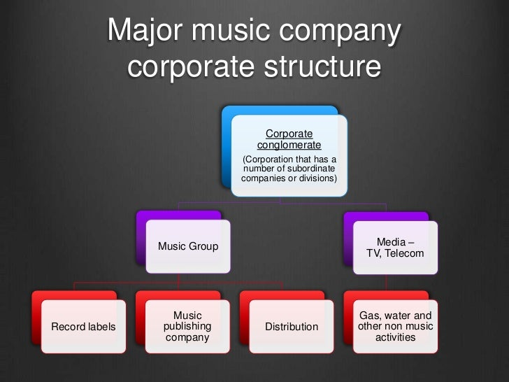 organizational chart of universal robina corporation Robina y gokongwei-pe director and  our company company profile board of directors and officers organizational structure and conglomerate map shareholdings.