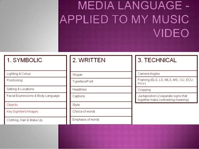 Media language with examples from my music video for Examples of house music