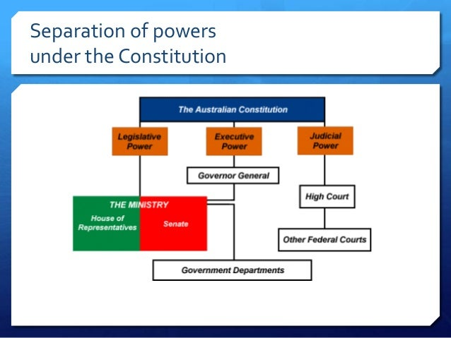development of powers withing the british constitution Infosheet 13 - the constitution following the passing of the commonwealth of australia constitution act by the united kingdom months but within six.