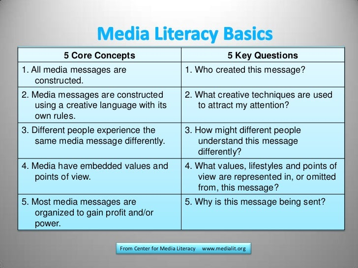 why is media literacy important Media literacy applies to the ability to access, understand and digest information presented through several types of media detecting bias and various techniques used to flavor presentations is an important part of this skill.