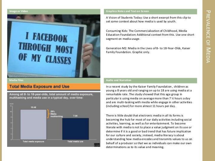 Media Literacy (Brief) Overview Storyboard Slide 2