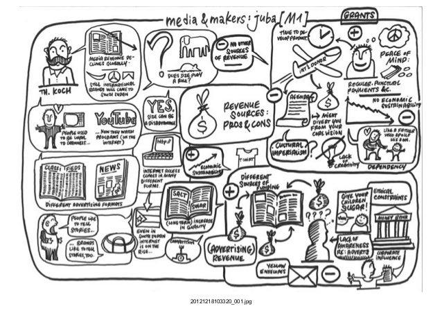 Media&Makers Juba 2012