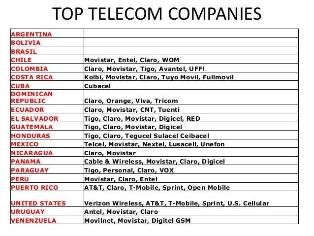 Media Marketing in Latin America