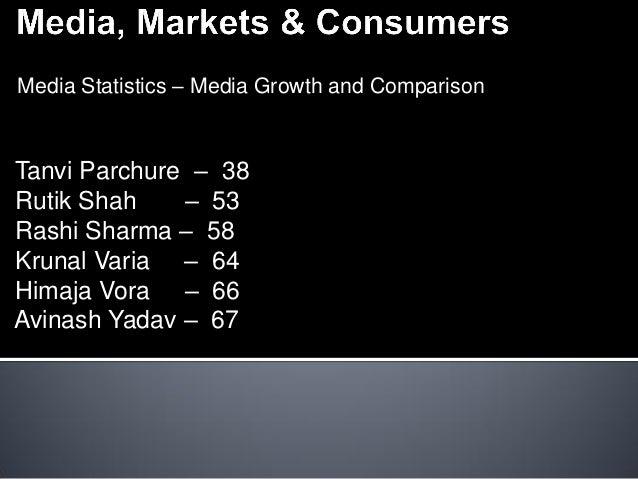 Media Statistics – Media Growth and ComparisonTanvi Parchure – 38Rutik Shah    – 53Rashi Sharma – 58Krunal Varia – 64Himaj...