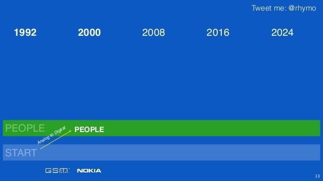 Tweet me: @rhymo 13 PEOPLE 2000 2008 2016 20241992 START Analog to Digital PEOPLE