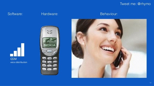 Tweet me: @rhymo 14 GSM voice distribution Software: Hardware: Behaviour: