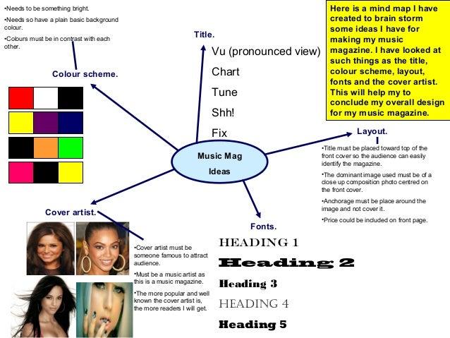 Music Mag Ideas Colour scheme. Layout. Title. Fonts. Cover artist. Heading 1 Heading 2 Heading 3 Heading 4 Heading 5 Vu (p...