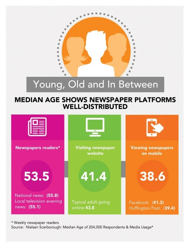 Young, Old and In-Between: Newspaper Platform Readers Ages are Well-Distributed (2017)