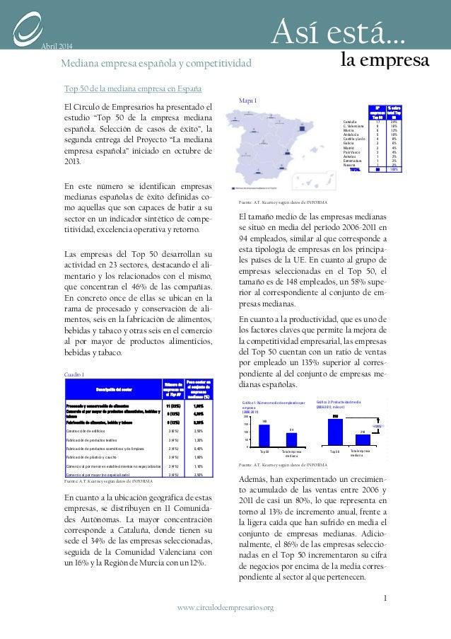 """Top 50 de la mediana empresa en España El Círculo de Empresarios ha presentado el estudio """"Top 50 de la empresa mediana es..."""