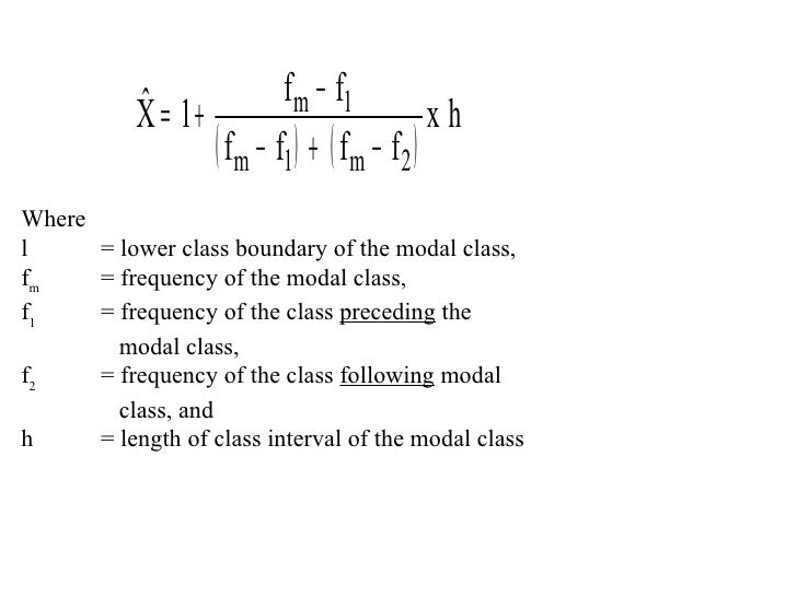 Median and mode 18 ccuart Images