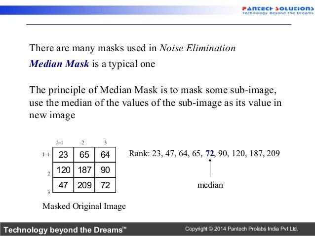 Median filter Implementation using TMS320C6745