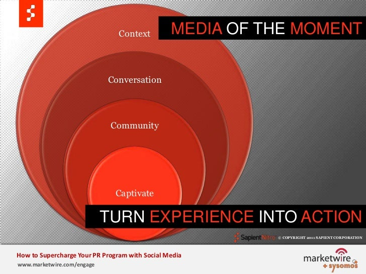 MEDIA OF THE MOMENT<br />TURN EXPERIENCE INTO ACTION<br />© COPYRIGHT 2011 SAPIENT CORPORATION   <br />How to Supercharge ...