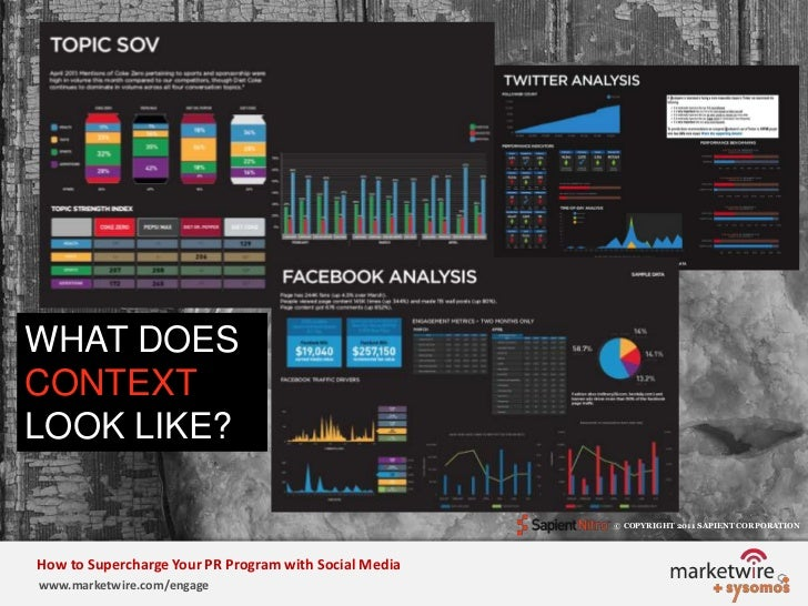 WHAT DOES CONTEXT LOOK LIKE?<br />© COPYRIGHT 2011 SAPIENT CORPORATION   <br />How to Supercharge Your PR Program with Soc...
