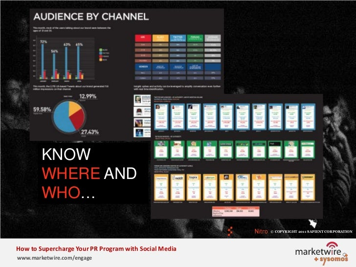 KNOW WHERE AND  WHO…<br />© COPYRIGHT 2011 SAPIENT CORPORATION   <br />How to Supercharge Your PR Program with Social Medi...