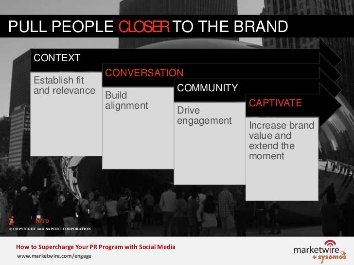 PULL PEOPLE CLOSER TO THE BRAND<br />© COPYRIGHT 2011 SAPIENT CORPORATION   <br />How to Supercharge Your PR Program with...