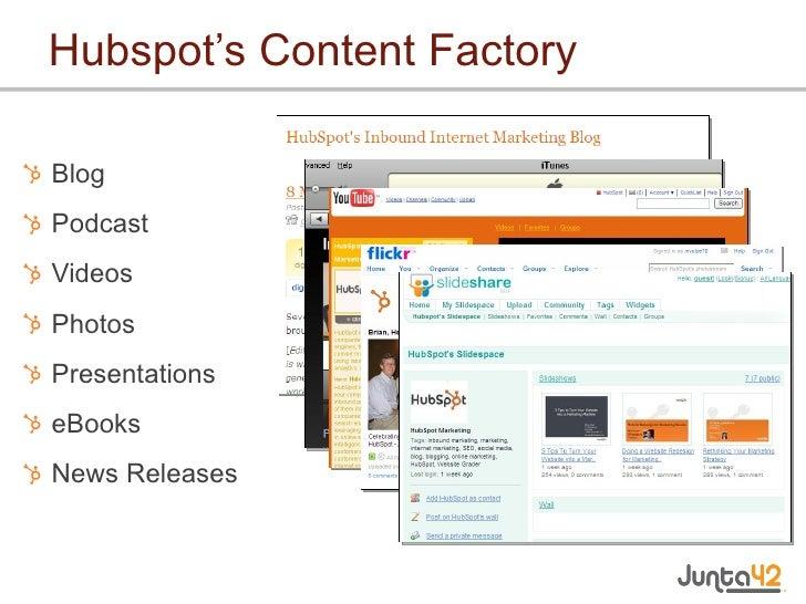 Hubspot's Content Factory <ul><li>Blog </li></ul><ul><li>Podcast </li></ul><ul><li>Videos </li></ul><ul><li>Photos </li></...
