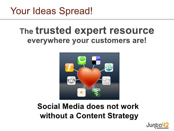Your Ideas Spread! <ul><li>The  trusted expert resource  everywhere your customers are! </li></ul>Social Media does not wo...