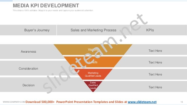 WWW.COMPANY.COM 13 Buyer's Journey Sales and Marketing Process KPIs Awareness Text Here Text Here Text Here Text Here Cons...