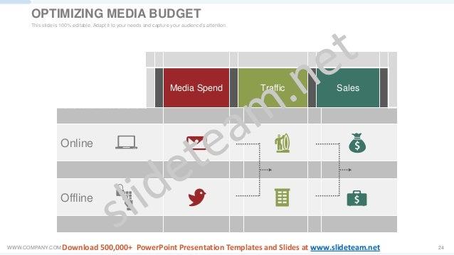 WWW.COMPANY.COM 24 Media Spend Traffic Sales Online Offline OPTIMIZING MEDIA BUDGET This slide is 100% editable. Adapt it ...