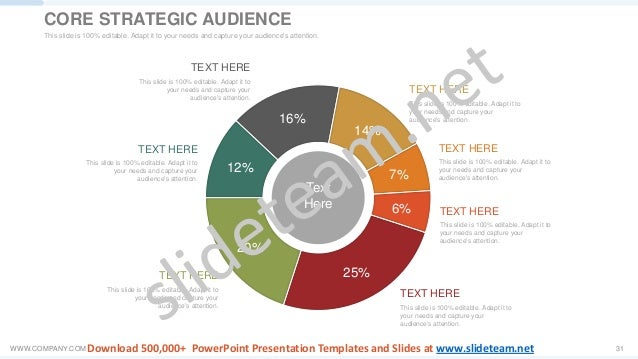 WWW.COMPANY.COM 31 25% 20% 12% 16% 14% 7% 6% Text Here TEXT HERE This slide is 100% editable. Adapt it to your needs and c...
