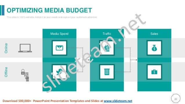 100+ [ budget presentation template ] | 12 free marketing budget, Presentation templates