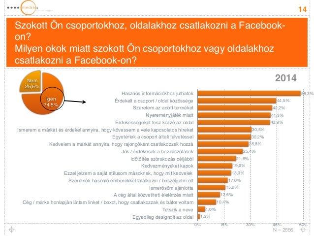 Szokott Ön csoportokhoz, oldalakhoz csatlakozni a Facebook-on?  Milyen okok miatt szokott Ön csoportokhoz vagy oldalakhoz ...