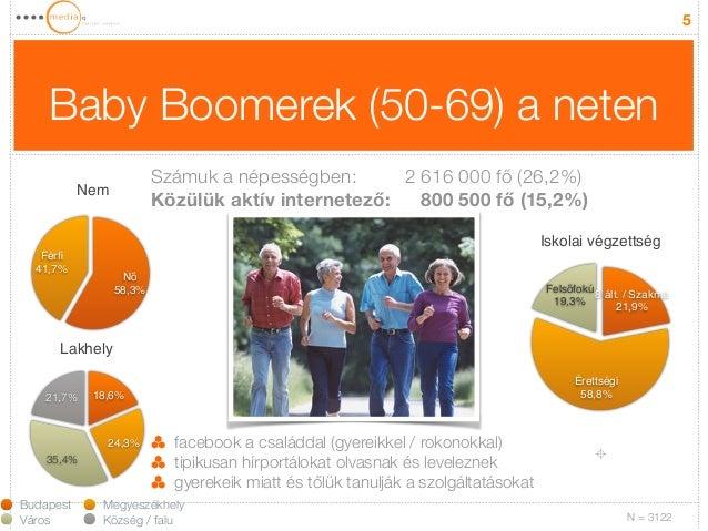 5  Baby Boomerek (50-69) a neten  8 ált. / Szakma!  21,9%  N = 3122  Számuk a népességben: 2 616 000 fő (26,2%)  Közülük a...
