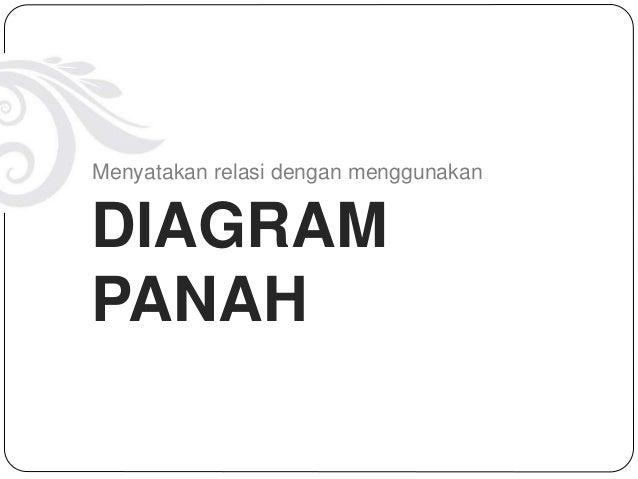 Media relasi 1 diagram panah ccuart Gallery
