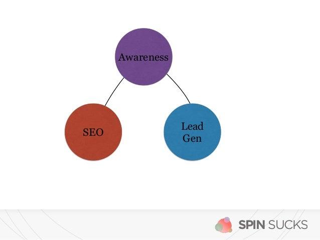 Media Relations for Lead Generation Slide 3
