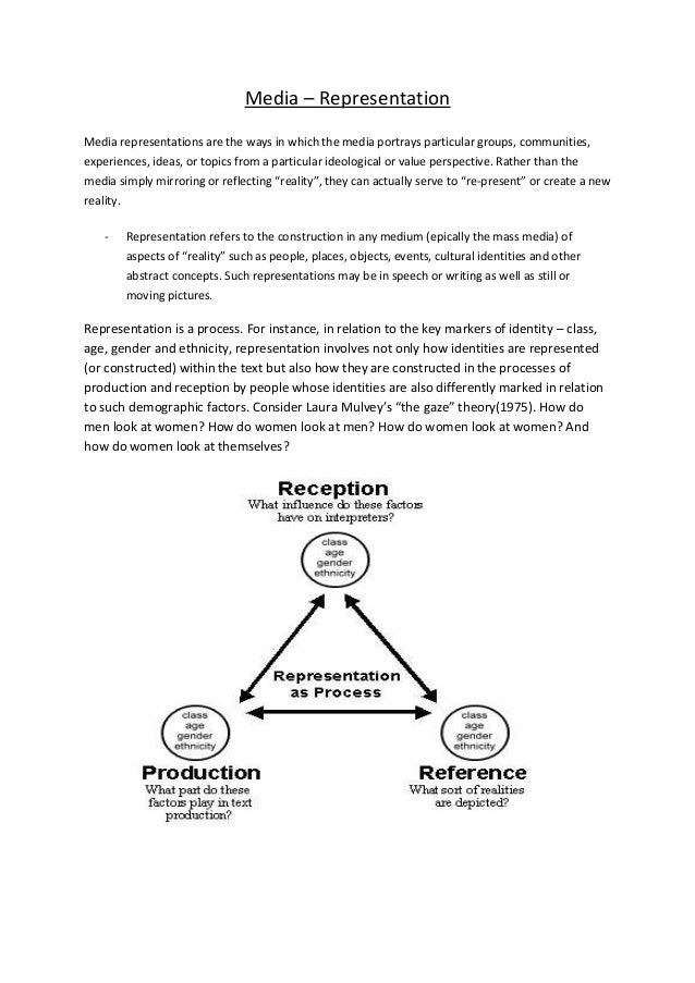 Media – Representation Media representations are the ways in which the media portrays particular groups, communities, expe...