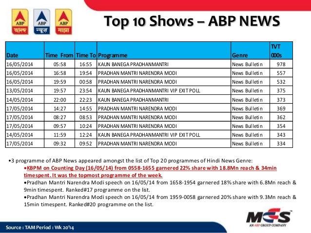 Media scenario23 5 14 rev abp news