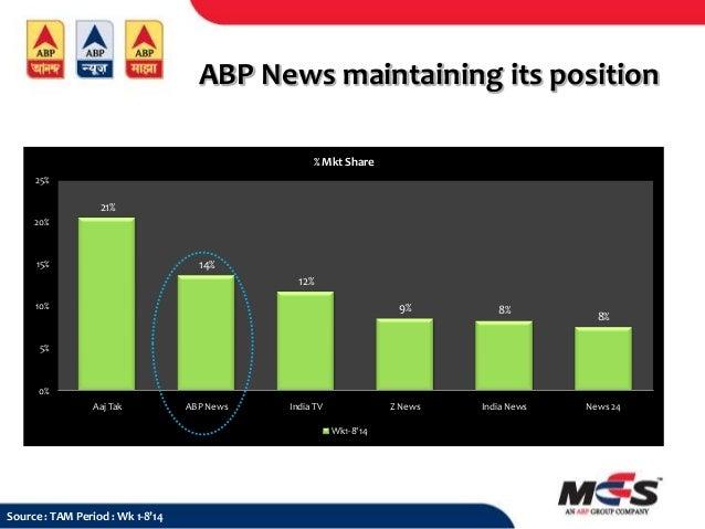 Media scenario 28 2 14 abp news