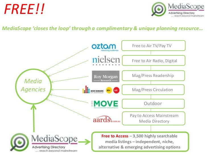 FREE!!MediaScope 'closes the loop' through a complimentary & unique planning resource…                                    ...