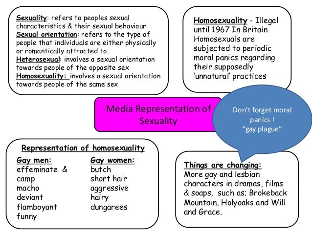 media and sexuality Lund & blaedon uw-l journal of undergraduate research vi (2003) sex and the media: the impact of television habits on sexual.