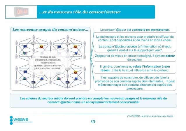 …et du nouveau rôle du consom'@cteurLes nouveaux usages du consom'acteur…                    Le consom'@cteur est connecté...