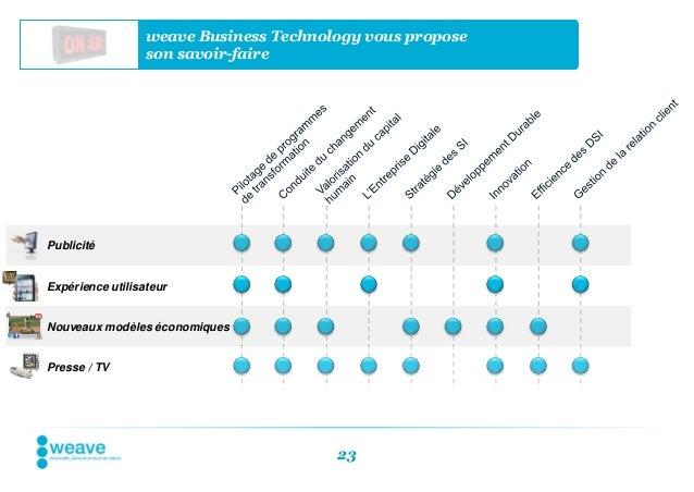 weave Business Technology vous propose                  son savoir-fairePublicitéExpérience utilisateurNouveaux modèles éc...