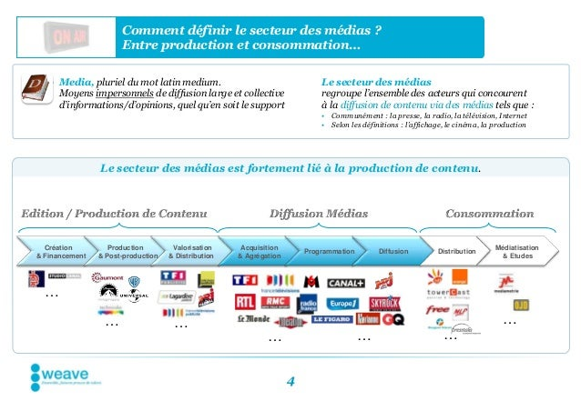 Comment définir le secteur des médias ?                      Entre production et consommation…   • Media, pluriel du mot l...